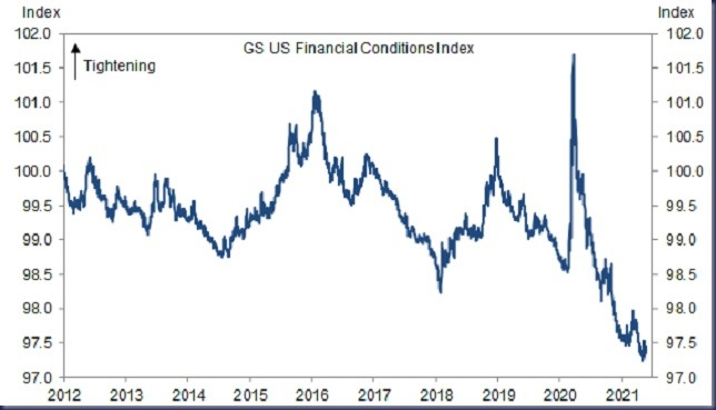 US-financial-conditions