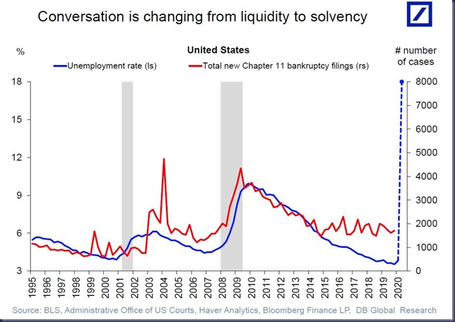 conversation from liquidfity to solvency